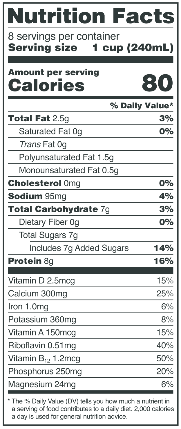 Nutrition Facts for 8th Continent® Original Soy Beverage